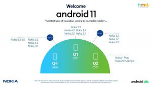 nokia-android-11-roadmap