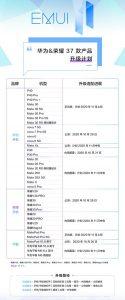 Huawei-EMUI-11-timeline